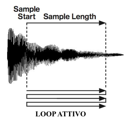 elektron model samples