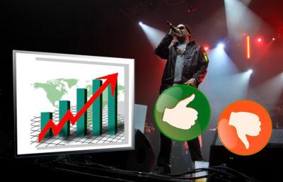 Concert Youtube Data Parallax strumenti musicali