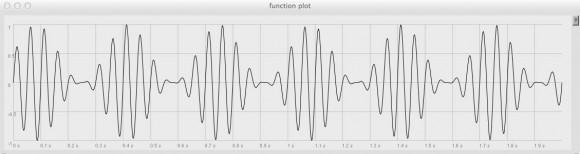 tremolo effect strumenti musicali