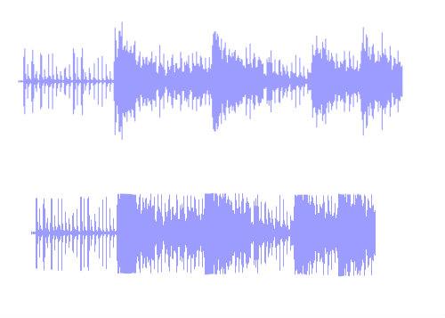 segnale compresso strumenti musicali