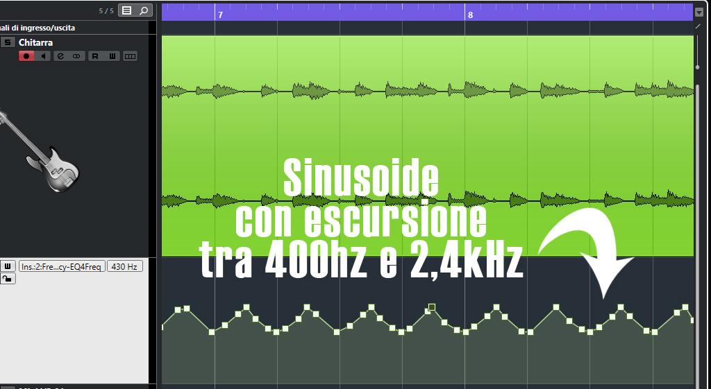 AutoWah - Automazione EQ Sinusoide strumenti musicali