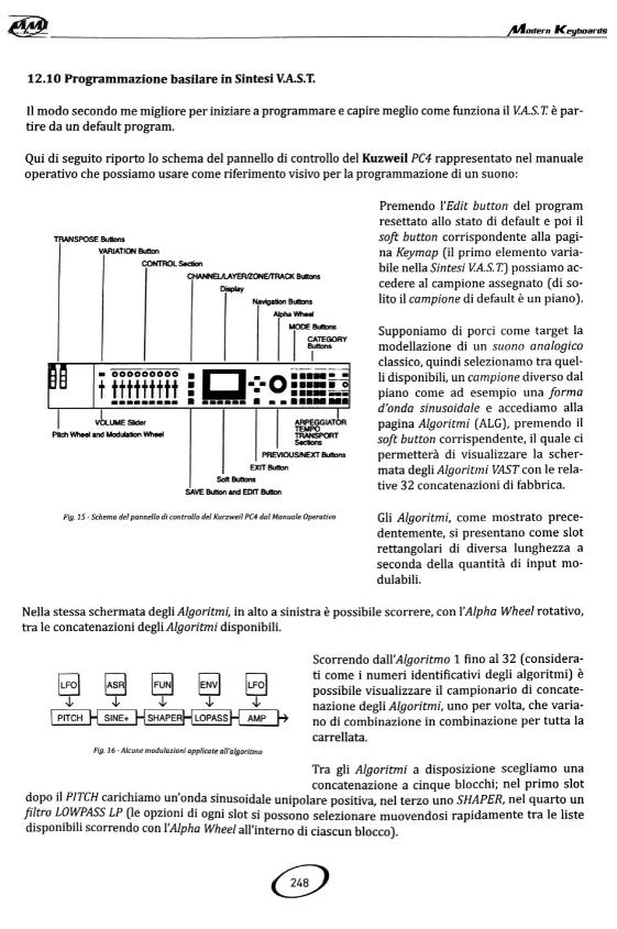 Modern Keyboards Andrea de paoli luca pilla libri sulla sintesi del suono smtrumentimusicali