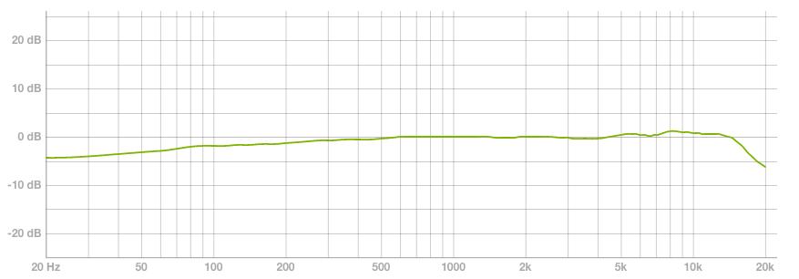 lewitt lct 140air microfoni stereo condensatore piccolo diaframma test opinioni recensione review frenexport andrea scansani