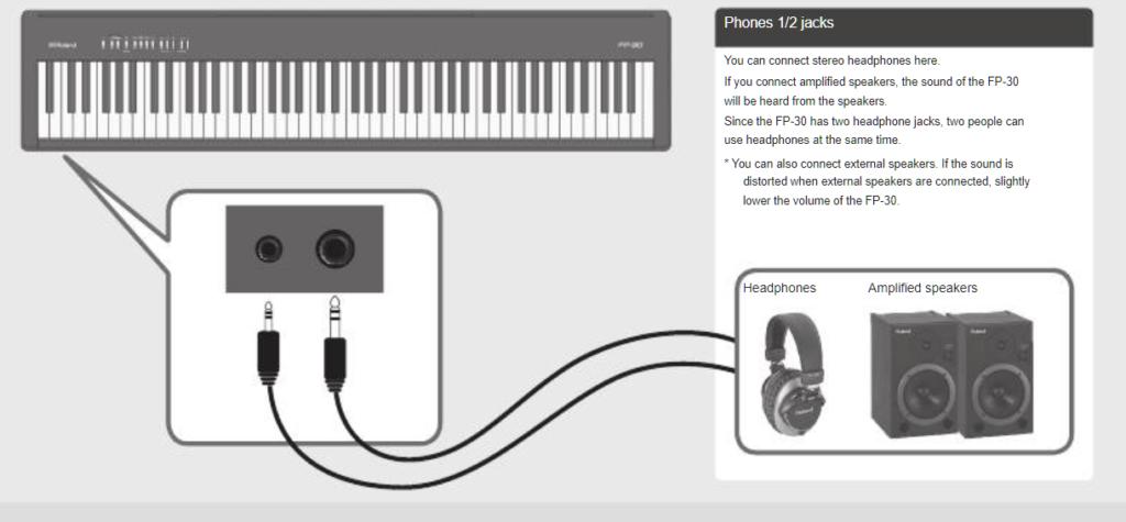 video al pianoforte 2
