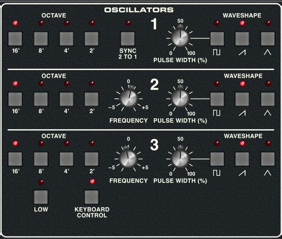 Cherry Audio Memorymood review opinion recensione Memorymoog Luca Pilla audiofader